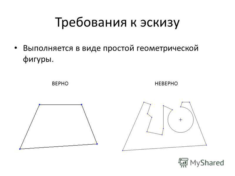 Требования к эскизу Выполняется в виде простой геометрической фигуры. ВЕРНОНЕВЕРНО