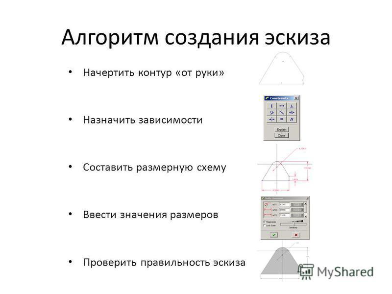 Алгоритм создания эскиза Начертить контур «от руки» Назначить зависимости Составить размерную схему Ввести значения размеров Проверить правильность эскиза