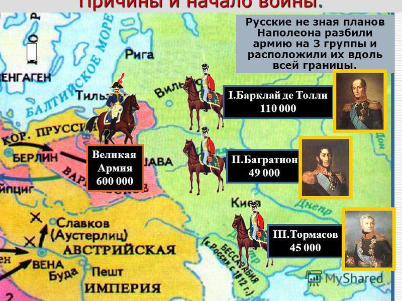Причины и начало войны. Русские не зная планов Наполеона разбили армию на 3 группы и расположили их вдоль всей границы. Великая Армия 600 000 I.Барклай де Толли 110 000 II.Багратион 49 000 III.Тормасов 45 000