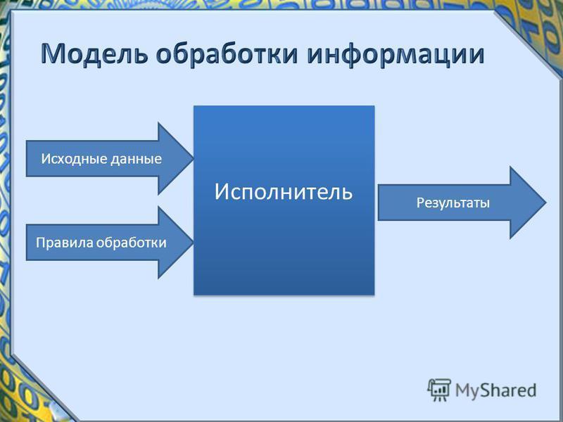 Результаты Правила обработки Исполнитель Исходные данные