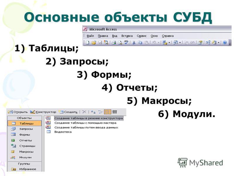 Основные объекты СУБД 1) Таблицы; 2) Запросы; 3) Формы; 4) Отчеты; 5) Макросы; 6) Модули.