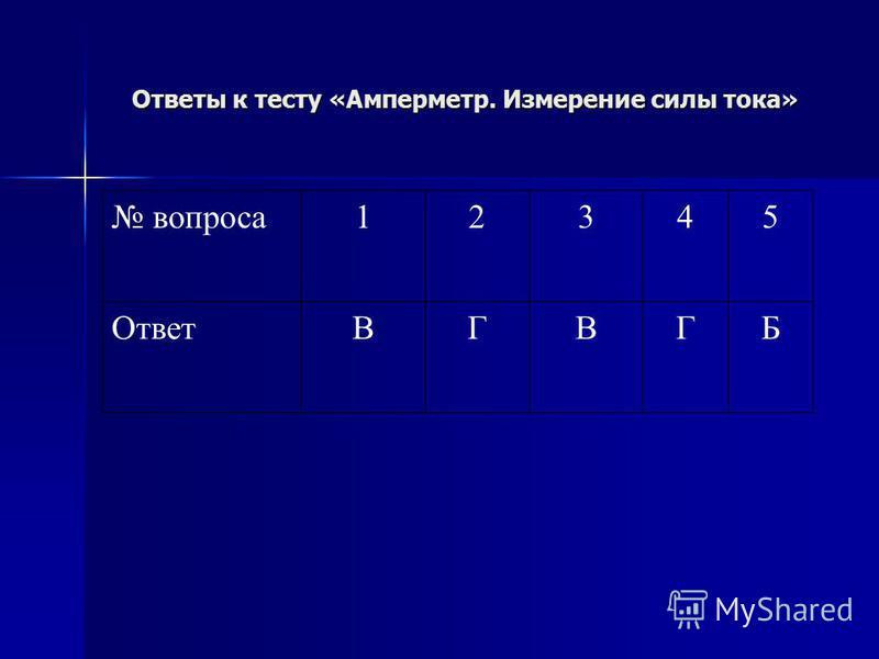 Ответы к тесту «Амперметр. Измерение силы тока» вопроса 12345 ОтветВГВГБ