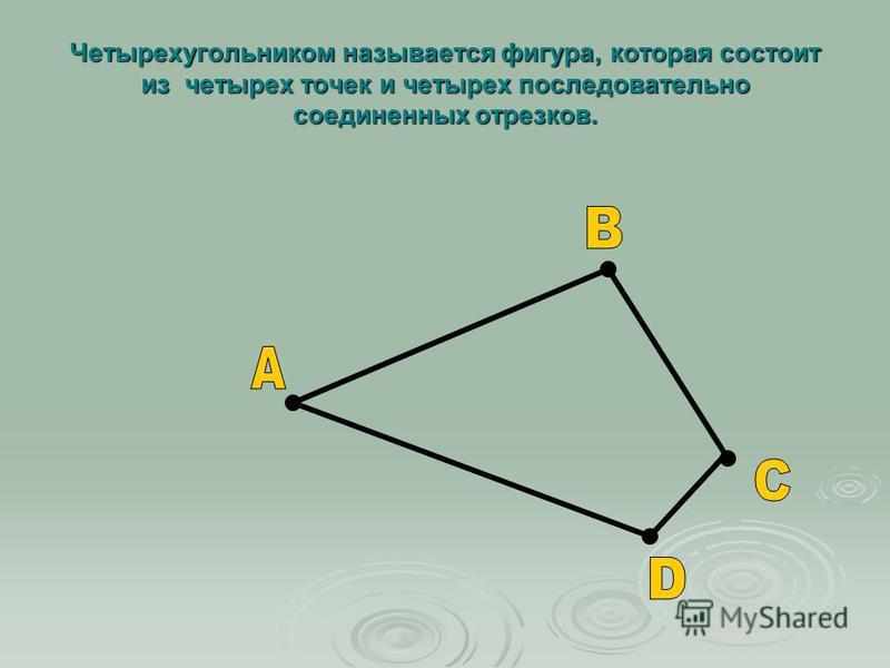 Четырехугольником называется фигура, которая состоит из четырех точек и четырех последовательно соединенных отрезков. A,B,C,D - вершины