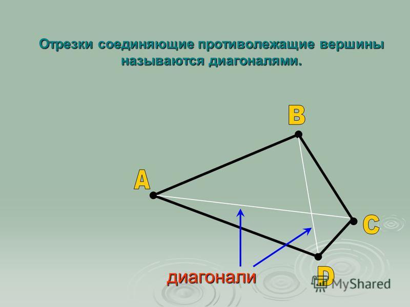Отрезки соединяющие противолежащие вершины называются диагоналями. диагонали