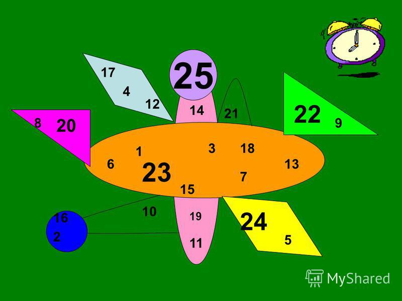 25 24 23 22 21 20 19 18 17 16 15 14 13 12 11 10 98 7 6 5 4 3 2 1