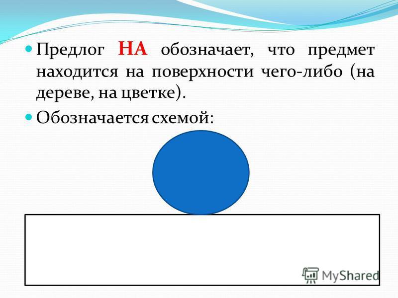 Предлог НА обозначает, что предмет находится на поверхности чего-либо (на дереве, на цветке). Обозначается схемой: