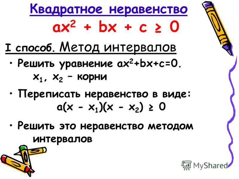 Квадратное неравенство ax 2 + bx + c 0 I способ. Метод интервалов Решить уравнение ax 2 +bx+c=0. х 1, х 2 – корни Переписать неравенство в виде: а(х - х 1 )(х - х 2 ) 0 Решить это неравенство методом интервалов