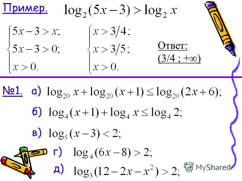 Пример. 1. Ответ: (3/4 ; +) а) б) в) г) д)