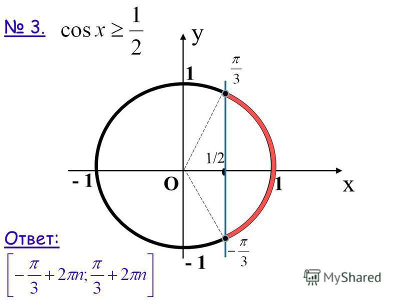 3. x 1 y 1 - 1 О 1/2 Ответ: