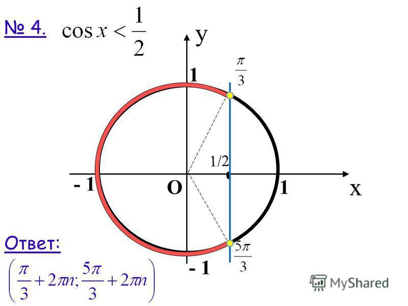 4. x 1 y 1 - 1 О 1/2 Ответ: