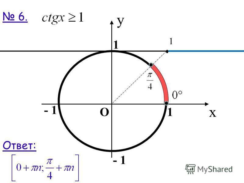 6. x 1 y 1 - 1 О Ответ: 1