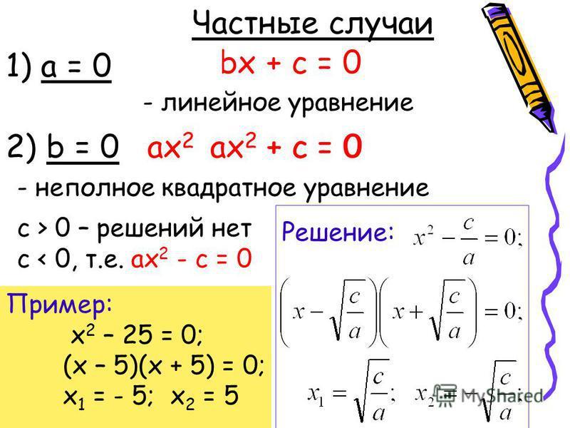 ax 2 +bx + c = 0 Решение: Частные случаи 1) а = 0 2) b = 0ax 2 +bx + c = 0 - неполное квадратное уравнение ax 2 + c = 0 c > 0 – решений нет с < 0, т.е. ax 2 - c = 0 - линейное уравнение Пример: х 2 – 25 = 0; (х – 5)(х + 5) = 0; x 1 = - 5; x 2 = 5
