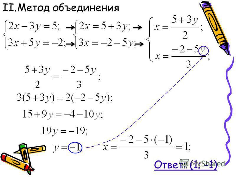 II.Метод объединения Ответ: (1; -1)