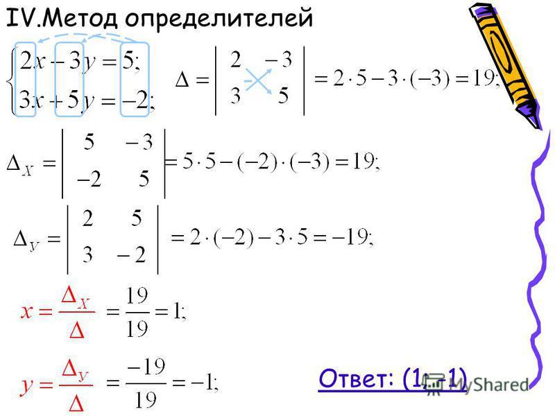 IV.Метод определителей Ответ: (1; -1) -