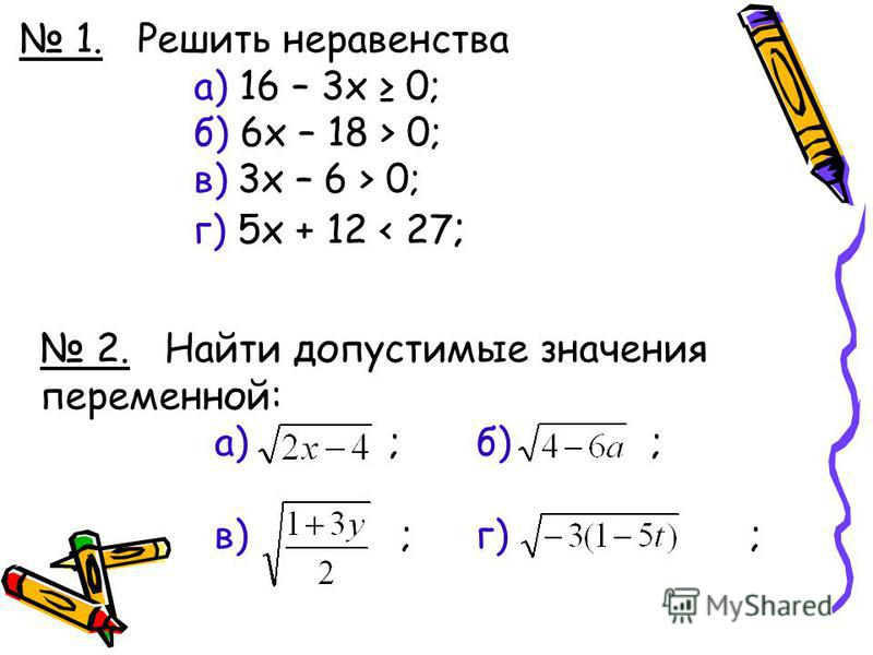 1. Решить неравенства а) 16 – 3 х 0; б) 6 х – 18 > 0; в) 3x – 6 > 0; г) 5 х + 12 < 27 ; 2. Найти допустимые значения переменной: а); б); в) ; г) ;