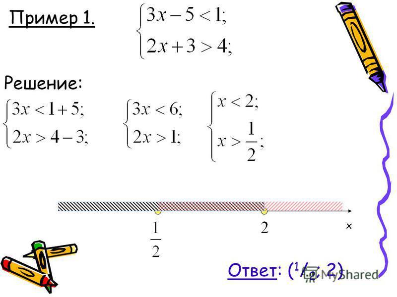 Пример 1. Решение: x Ответ: ( 1 / 2 ; 2)