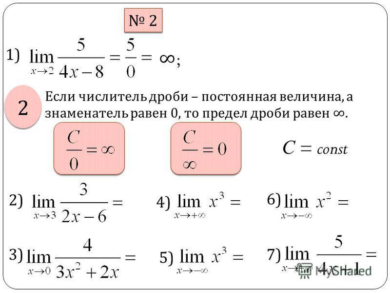 Если числитель дроби – постоянная величина, а знаменатель равен 0, то предел дроби равен. 2 2 2 2 1) С = const ; 2) 7) 6) 5) 4) 3)