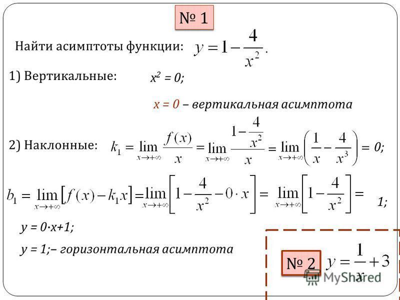 1 1 Найти асимптоты функции : 1) Вертикальные : х 2 = 0; х = 0 – вертикальная асимптота 2) Наклонные : 0; 1; y = 1; – горизонтальная асимптота y = 0x+1; 2 2