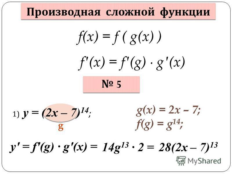Производная сложной функции f(x) = f ( g(x) ) f(x) = f(g) g(x) 5 5 1) у = (2x – 7) 14 ; g(x) = 2x – 7; f(g) = g 14 ; у = f(g) g(x) = g 14g 13 2 =28(2x – 7) 13