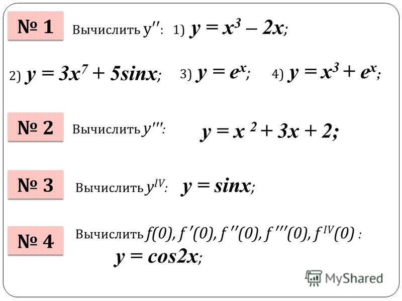 1 1 Вычислить у : у = x 2 + 3x + 2; Вычислить у IV : у = sinx ; Вычислить у : 1) у = x 3 – 2x ; Вычислить f(0), f (0), f (0), f (0), f IV (0) : у = cos2x ; 2) у = 3x 7 + 5sinx ; 2 2 3 3 3) у = е x ; 4 4 4) у = х 3 + е х ;