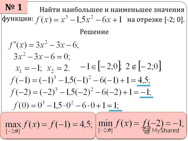 1 1 Найти наибольшее и наименьшее значения функции: на отрезке [-2; 0]. Решение