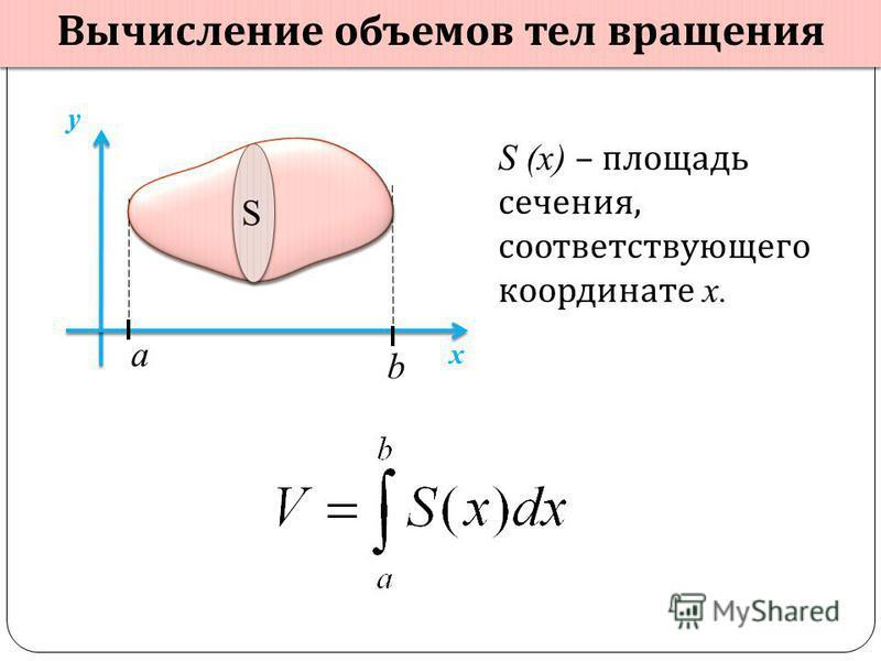 Вычисление объемов тел вращения a b х у S S (x) – площадь сечения, соответствующего координате х.