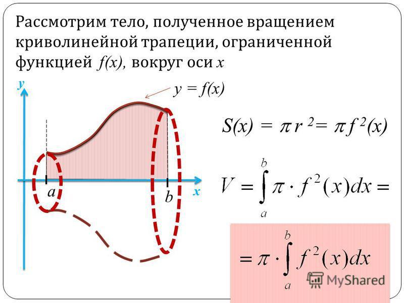 a b х у Рассмотрим тело, полученное вращением криволинейной трапеции, ограниченной функцией f(x), вокруг оси х у = f(x) S(x) = r 2 = f 2 (x)