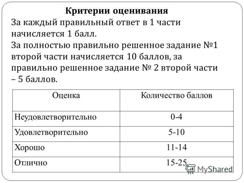 Оценка Количество баллов Неудовлетворительно 0-4 Удовлетворительно 5-10 Хорошо 11-14 Отлично 15-25 Критерии оценивания За каждый правильный ответ в 1 части начисляется 1 балл. За полностью правильно решенное задание 1 второй части начисляется 10 балл