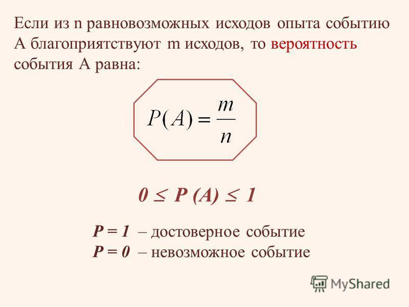 Если из n равновозможных исходов опыта событию А благоприятствуют m исходов, то вероятность события А равна: 0 Р (А) 1 Р = 1 – достоверное событие Р = 0 – невозможное событие