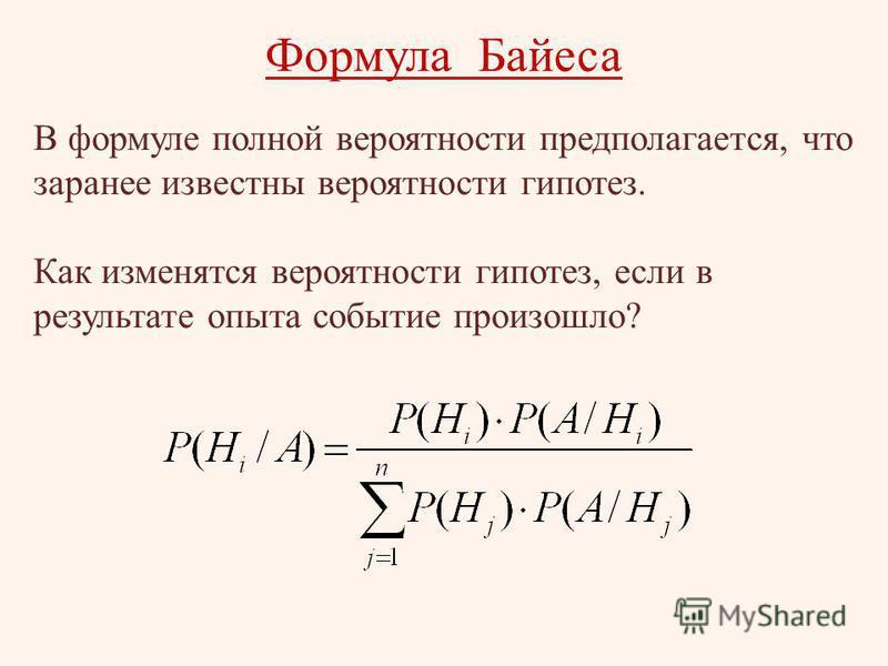 Формула Байеса В формуле полной вероятности предполагается, что заранее известны вероятности гипотез. Как изменятся вероятности гипотез, если в результате опыта событие произошло?