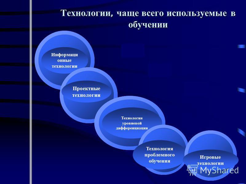 Технологии, чаще всего используемые в обучении Информаци онные технологии Проектные технологии Технология уровневой дифференциации Технология проблемного обучения Игровые технологии
