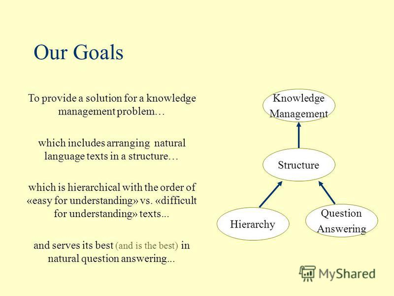 Our Goals To provide a solution for a knowledge management problem… which includes arranging natural language texts in a structure… which is hierarchical with the order of «easy for understanding» vs. «difficult for understanding» texts... and serves