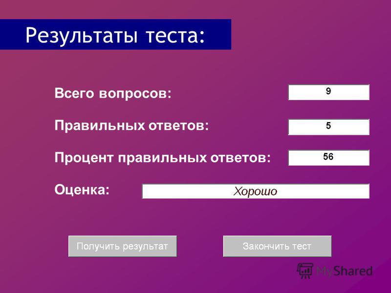 Результаты теста: Всего вопросов: Правильных ответов: Процент правильных ответов: Оценка: