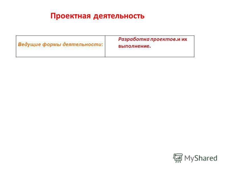 Проектная деятельность Ведущие формы деятельности: Разработка проектов.и их выполнение.