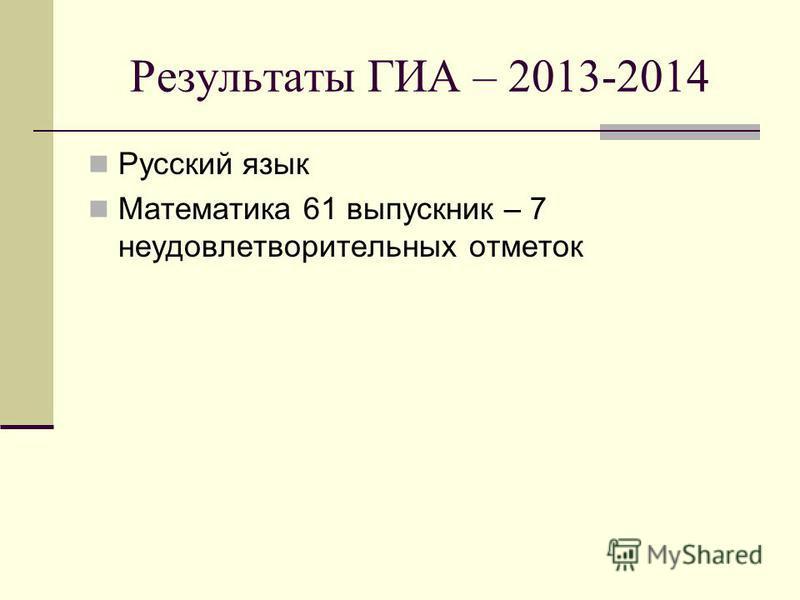 Результаты ГИА – 2013-2014 Русский язык Математика 61 выпускник – 7 неудовлетворительных отметок