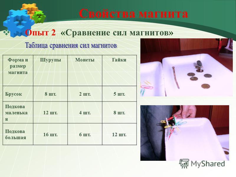 Форма и размер магнита Шурупы МонетыГайки Брусок 8 шт.2 шт.5 шт. Подкова маленькая 12 шт.4 шт.8 шт. Подкова большая 16 шт.6 шт.12 шт. Опыт 2 «Сравнение сил магнитов»
