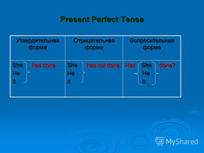 Present Perfect Tense Утвердительная форма Отрицательная форма Вопросительная форма She has done. HeIt She has not done. HeIt Has She done? He He It It