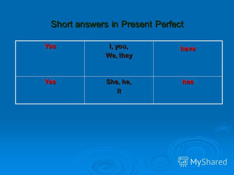 Short answers in Present Perfect Yes I, you, We, they have Yes She, he, ithas
