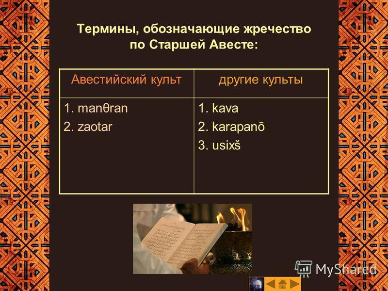 Термины, обозначающие жречество по Старшей Авесте: Авестийский культ другие культы 1. manθran 2. zaotar 1. kava 2. karapanō 3. usixš