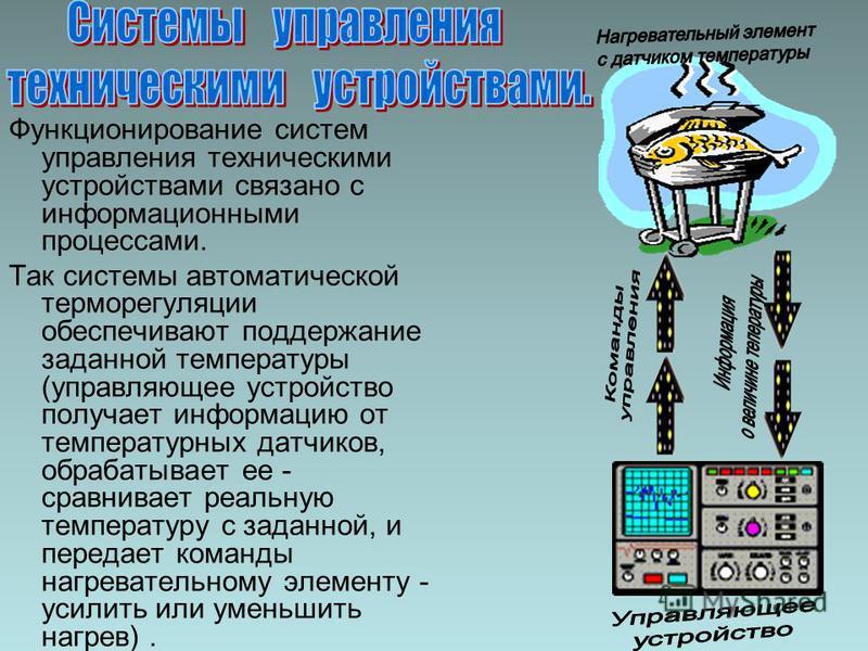Функционирование систем управления техническими устройствами связано с информационными процессами. Так системы автоматической терморегуляции обеспечивают поддержание заданной температуры (управляющее устройство получает информацию от температурных да