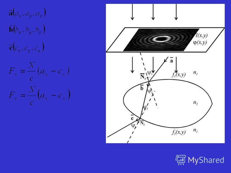Скалярное приближение Геометрооптическое приближение
