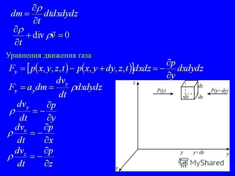 Уравнение неразрывности для сжимаемого газа