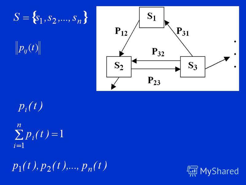 Марковский процесс с дискретными состояниями и непрерывным временем. Математическая модель АИС. S 00 - все каналы свободны, S 10 - занят первый канал, второй свободен, S 01 - занят второй канал, первый свободен, S 11 - заняты оба канала. e 0 - приход