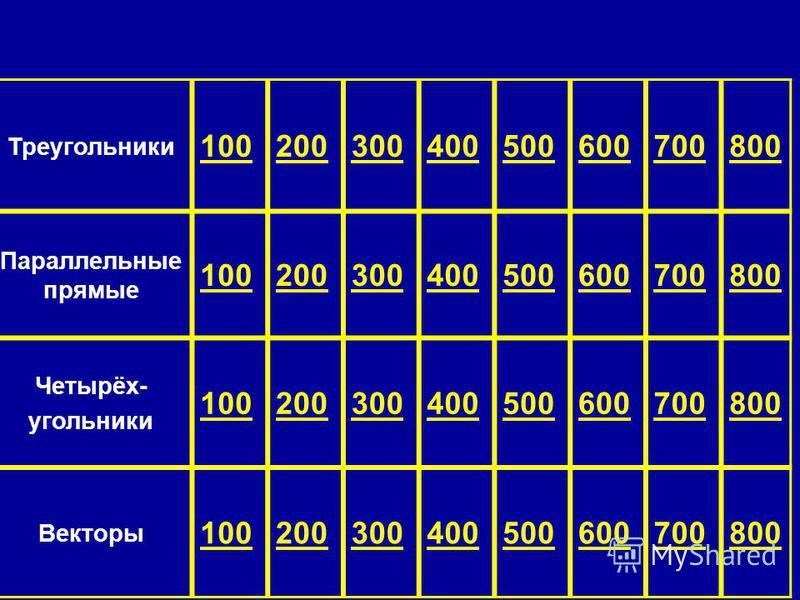 Треугольники 100200300400500600700800 Параллельные прямые 100200300400500600700800 Четырёх- угольники 100200300400500600700800 Векторы 100200300400500600700800