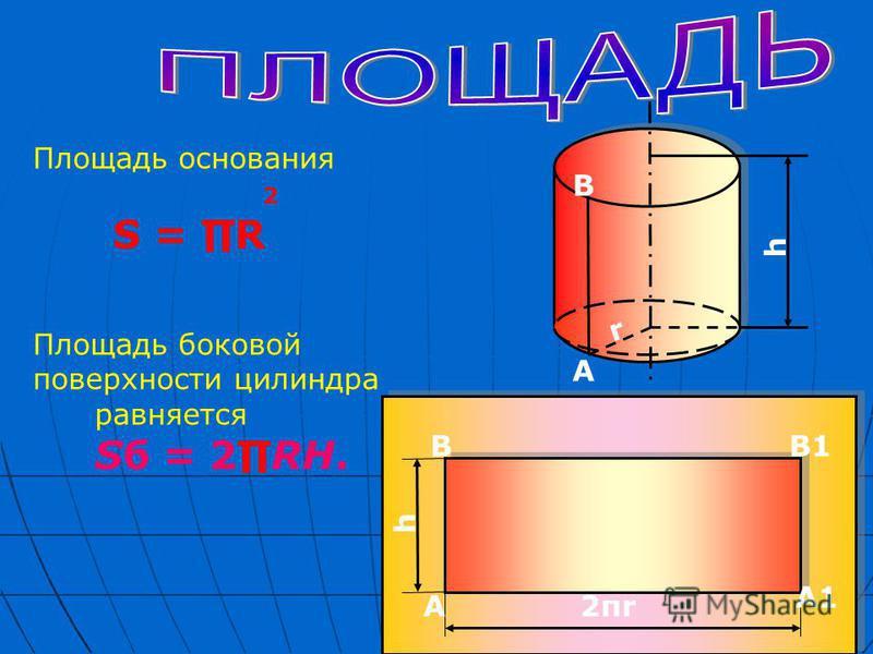 Площадь основания 2 S = R Площадь боковой поверхности цилиндра равняется Sб = 2RH. B A r h h 2 пк B A A1 B1