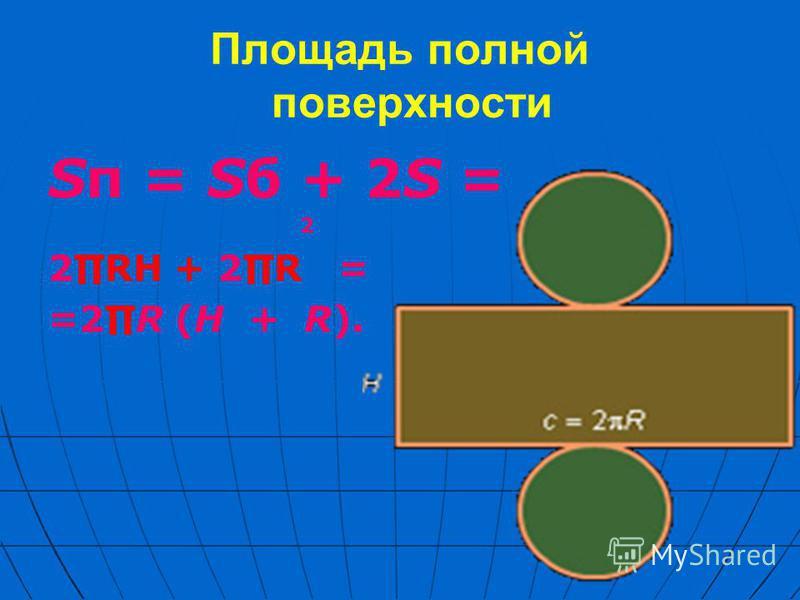 Площадь полной поверхности Sп = Sб + 2S = 2 2RH + 2R = =2R (H + R).
