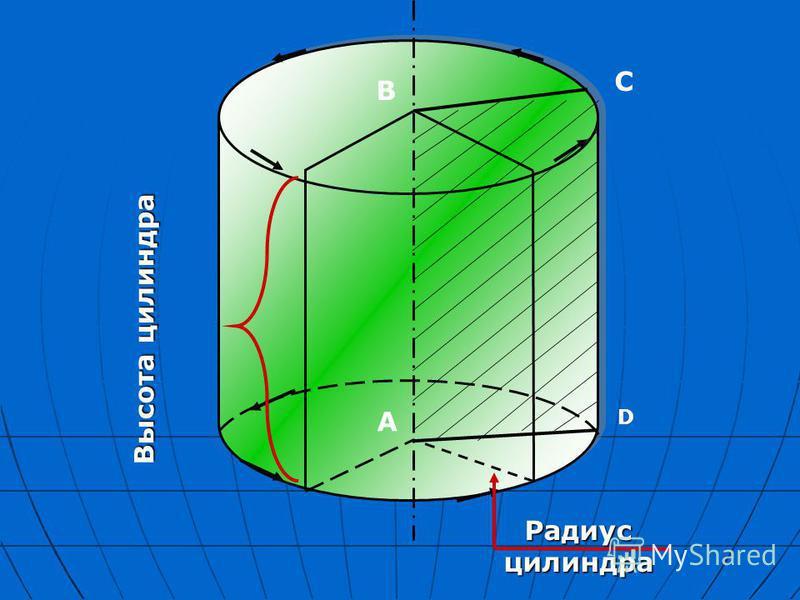 A B C D Высота цилиндра Радиус цилиндра