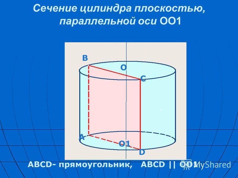 Сечение цилиндра плоскостью, параллельной оси ОО1 АВСD- прямоугольник, ABCD || ОО1 В А D С О1 О