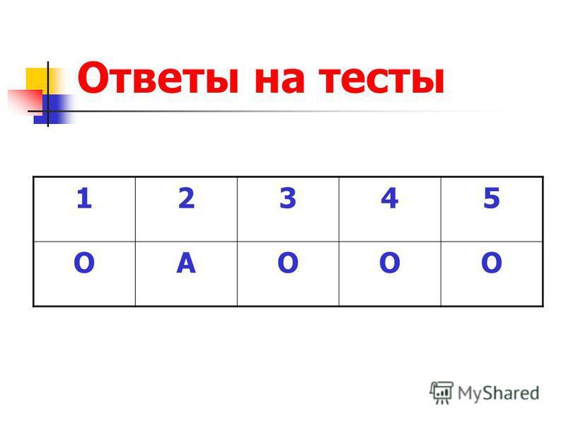 Ответы на тесты 12345 ОАООО