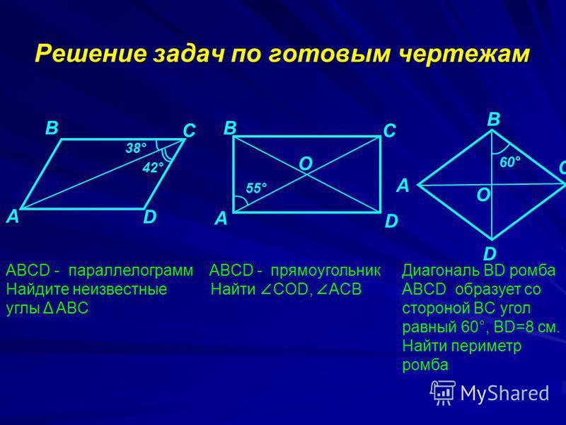 Решение задач по готовым чертежам 38° 42° 55° 60° А B C D А А B B D D C C ABCD - параллелограмм ABCD - прямоугольник Диагональ BD ромба Найдите неизвестные Найти COD, ACB ABCD образует со углы Δ ABC стороной BC угол равный 60°, BD=8 см. Найти перимет